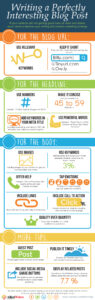 perfect blog post: infographic