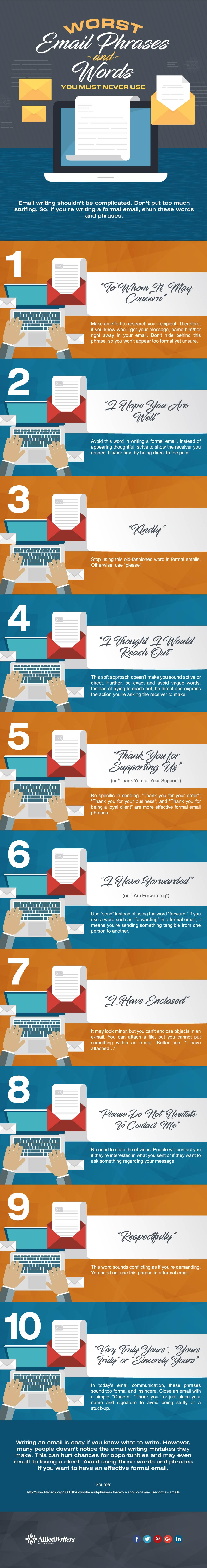 worst email phrase and words you must never use_infographic